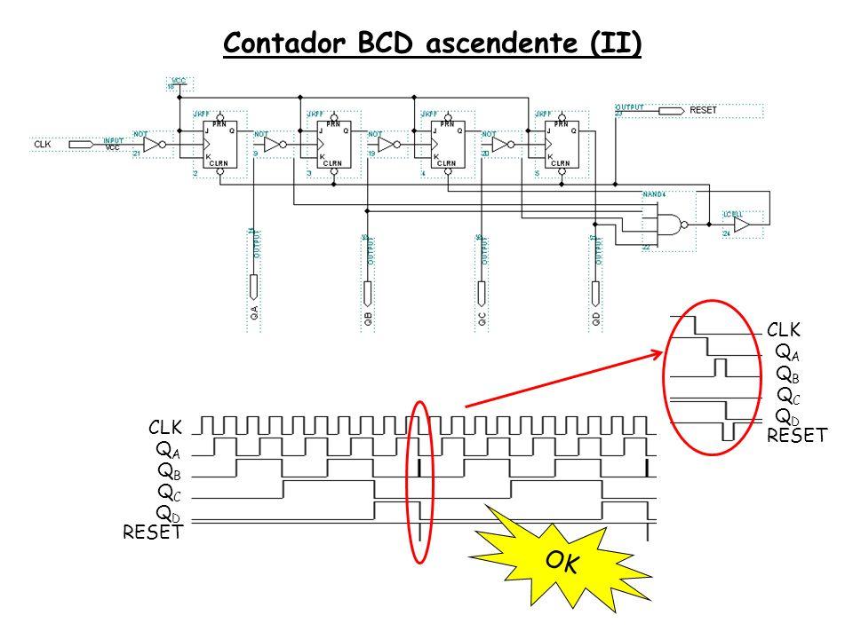 Contador BCD ascendente (II)