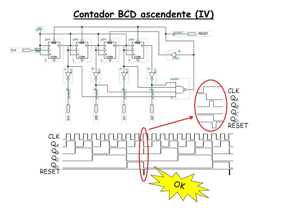 Contador BCD ascendente (IV)