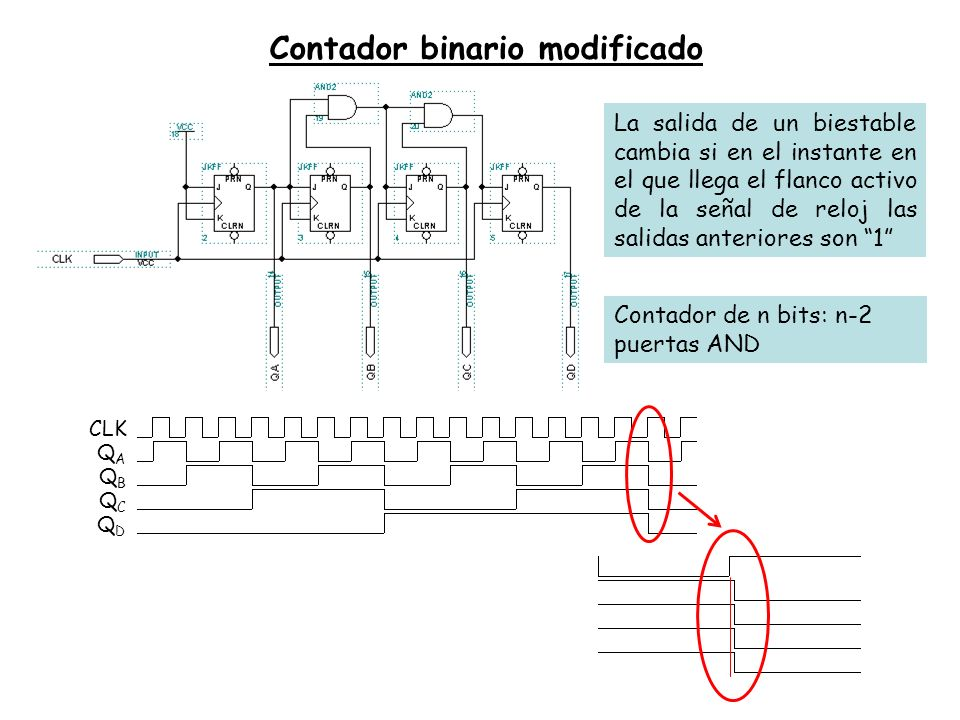 Contador binario modificado
