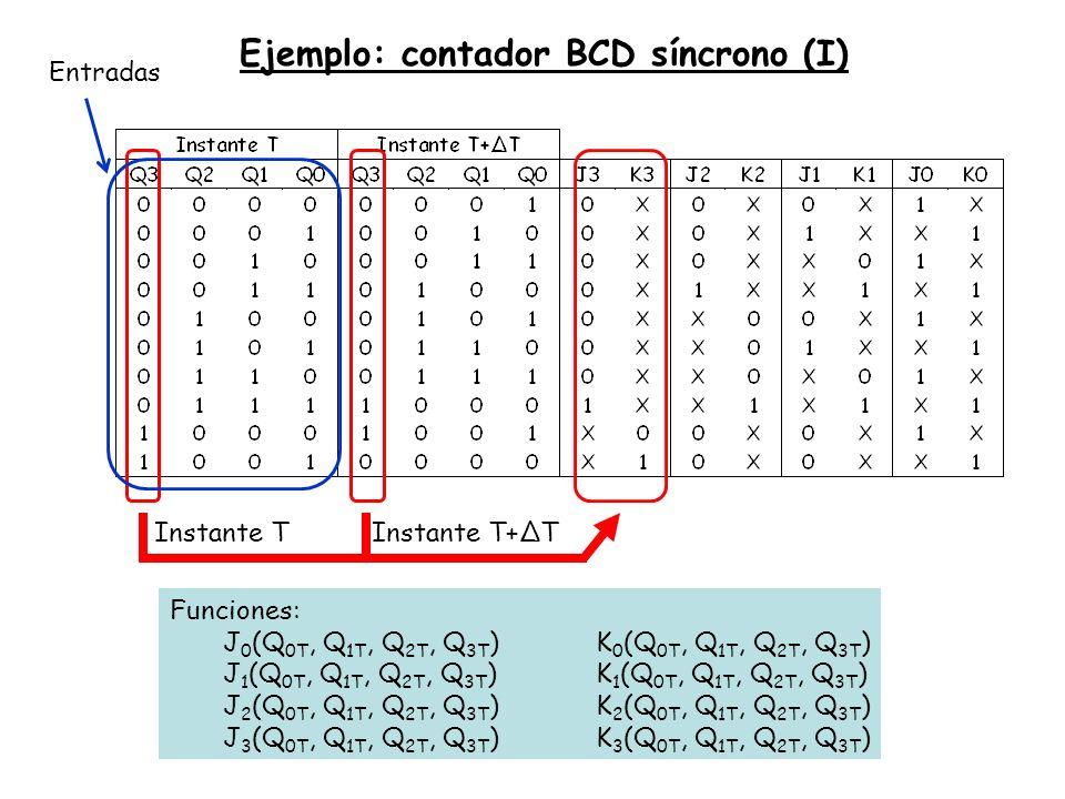 Ejemplo: contador BCD síncrono (I)