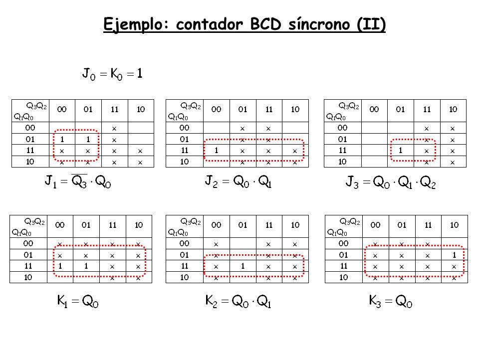 Ejemplo: contador BCD síncrono (II)