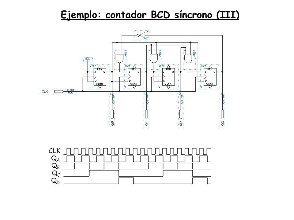 Ejemplo: contador BCD síncrono (III)