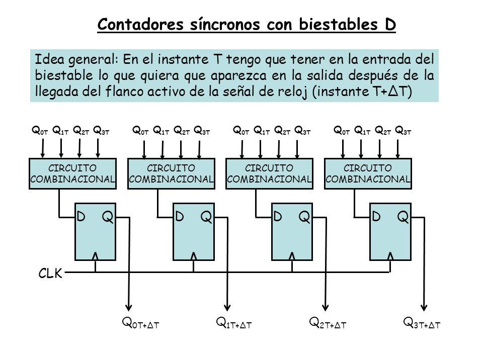 Contadores síncronos con biestables D