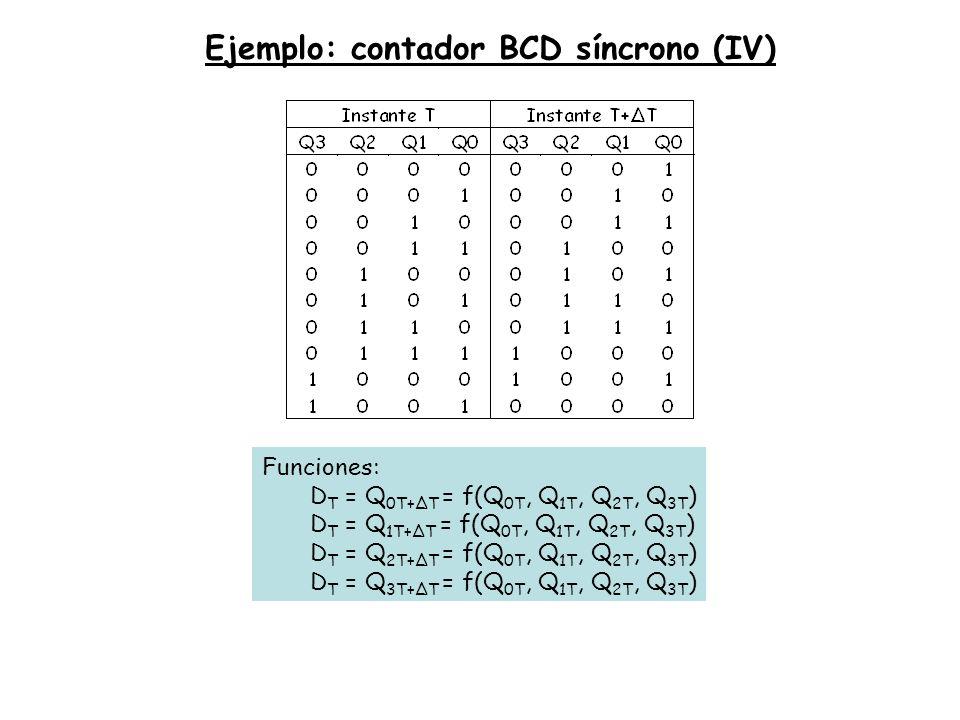 Ejemplo: contador BCD síncrono (IV)
