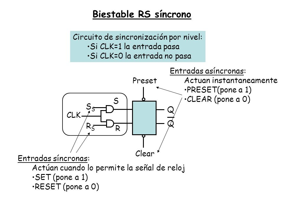 Biestable RS síncrono Circuito de sincronización por nivel: