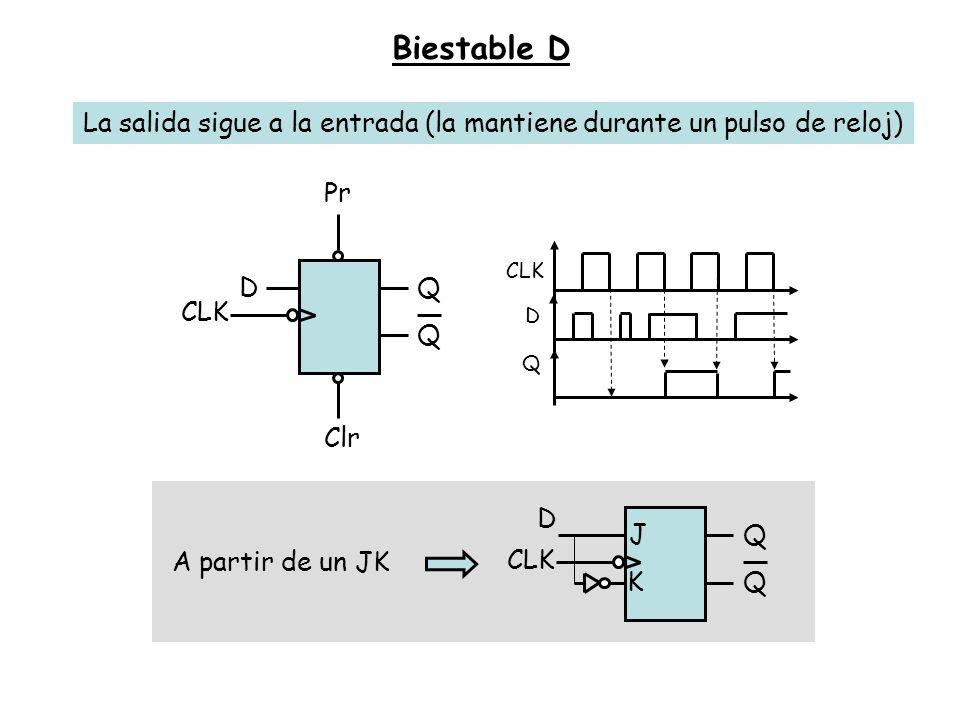 Biestable DLa salida sigue a la entrada (la mantiene durante un pulso de reloj) Pr. CLK. D. Q. D. Q.