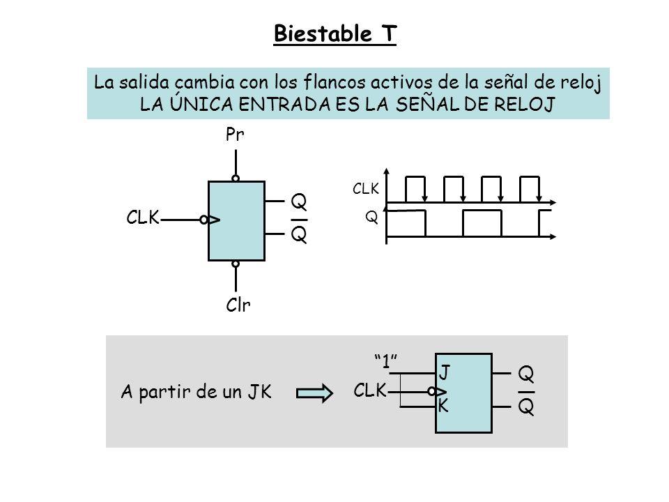 Biestable TLa salida cambia con los flancos activos de la señal de reloj. LA ÚNICA ENTRADA ES LA SEÑAL DE RELOJ.