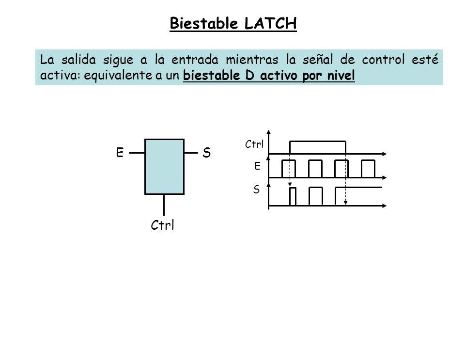 Biestable LATCH La salida sigue a la entrada mientras la señal de control esté activa: equivalente a un biestable D activo por nivel.