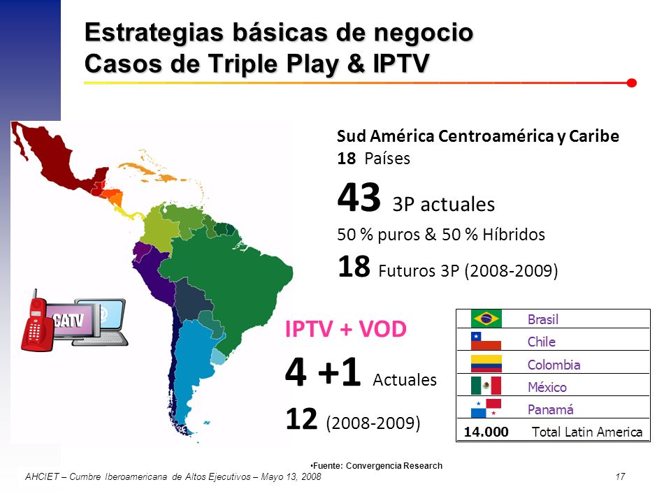 Estrategias básicas de negocio Casos de Triple Play & IPTV