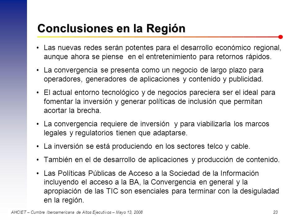 Conclusiones en la Región