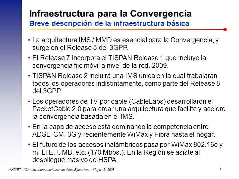 Infraestructura para la Convergencia Breve descripción de la infraestructura básica