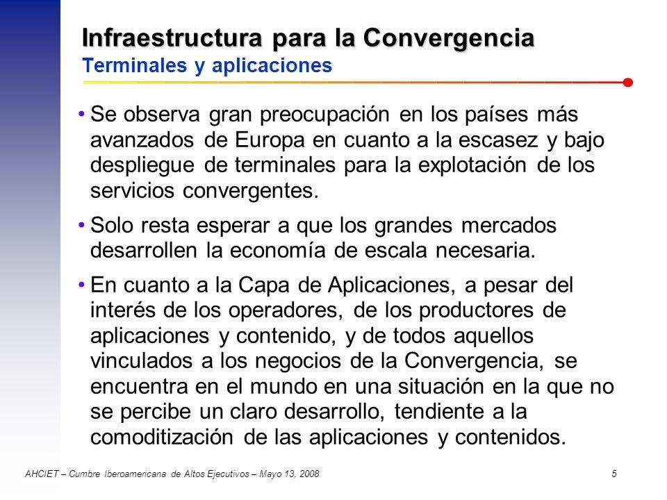 Infraestructura para la Convergencia Terminales y aplicaciones