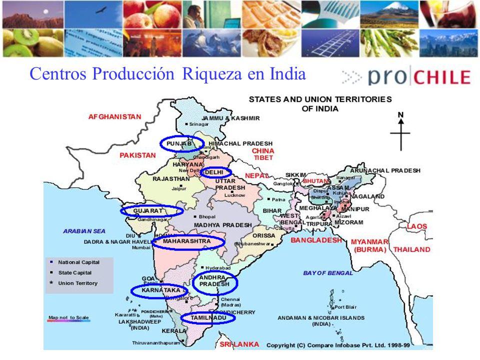 Centros Producción Riqueza en India