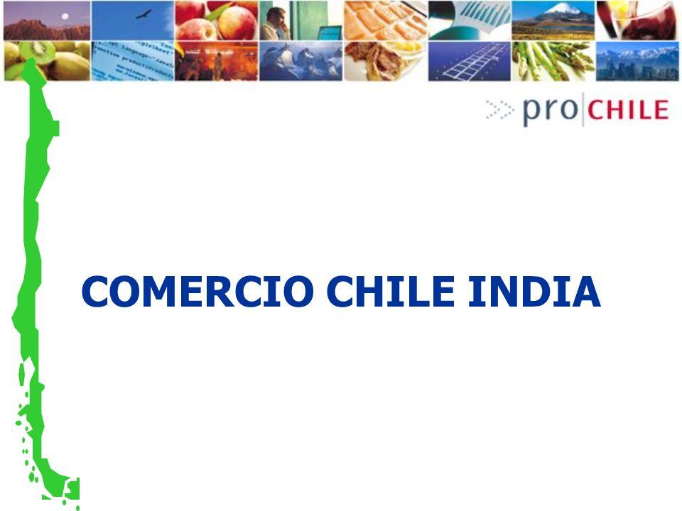 COMERCIO CHILE INDIA