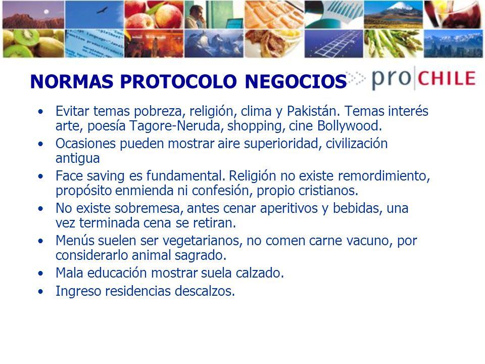 NORMAS PROTOCOLO NEGOCIOS