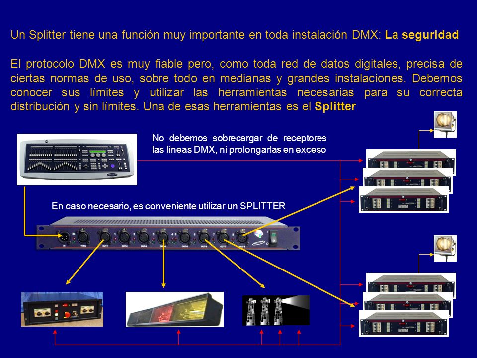 Un Splitter tiene una función muy importante en toda instalación DMX: La seguridad