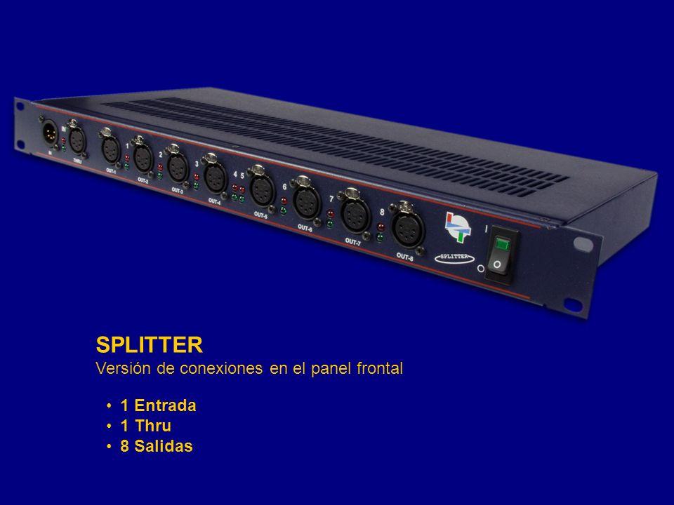 SPLITTER Versión de conexiones en el panel frontal 1 Entrada 1 Thru