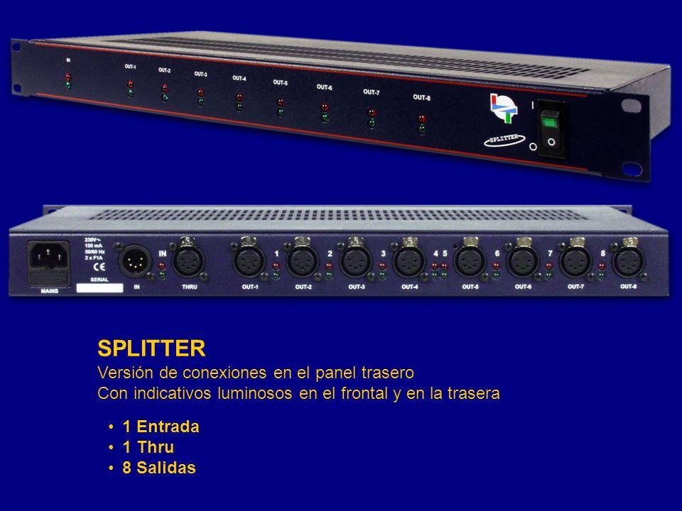 SPLITTER Versión de conexiones en el panel trasero