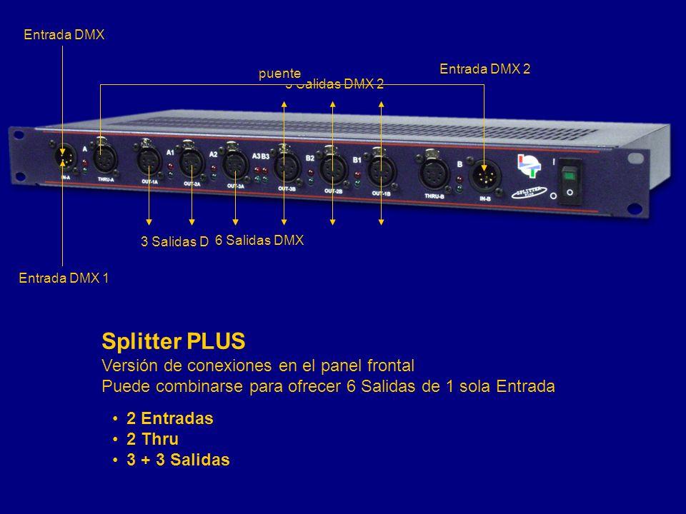 Splitter PLUS Versión de conexiones en el panel frontal