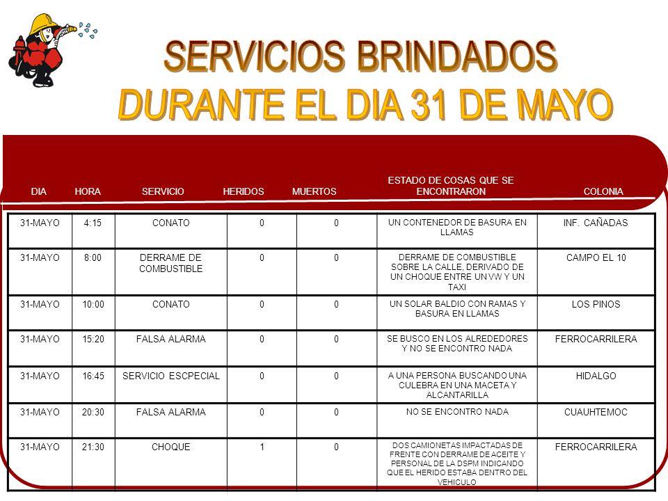 SERVICIOS BRINDADOS DURANTE EL DIA 31 DE MAYO 31-MAYO 4:15 CONATO