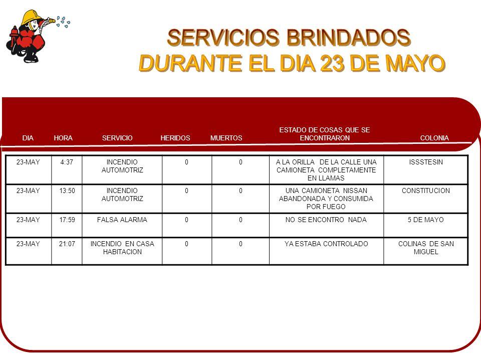 SERVICIOS BRINDADOS DURANTE EL DIA 23 DE MAYO 23-MAY 4:37