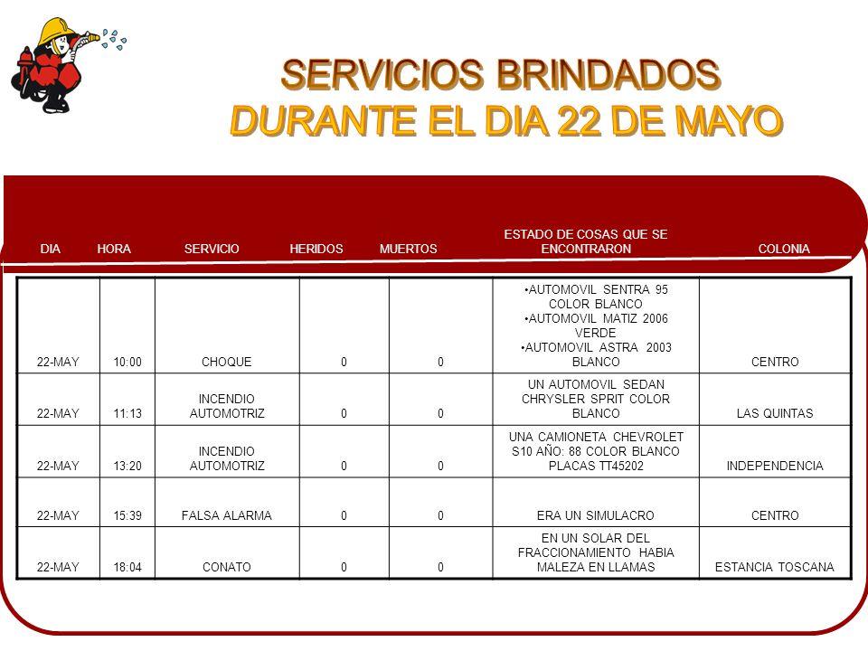 SERVICIOS BRINDADOS DURANTE EL DIA 22 DE MAYO 22-MAY 10:00 CHOQUE