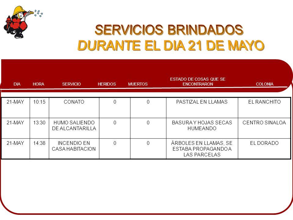 SERVICIOS BRINDADOS DURANTE EL DIA 21 DE MAYO 21-MAY 10:15 CONATO
