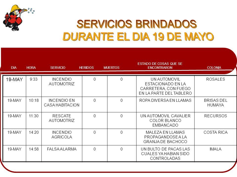 SERVICIOS BRINDADOS DURANTE EL DIA 19 DE MAYO 19-MAY 9:33