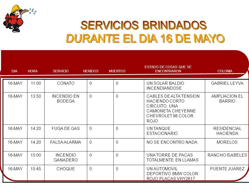 SERVICIOS BRINDADOS DURANTE EL DIA 16 DE MAYO 16-MAY 11:00 CONATO