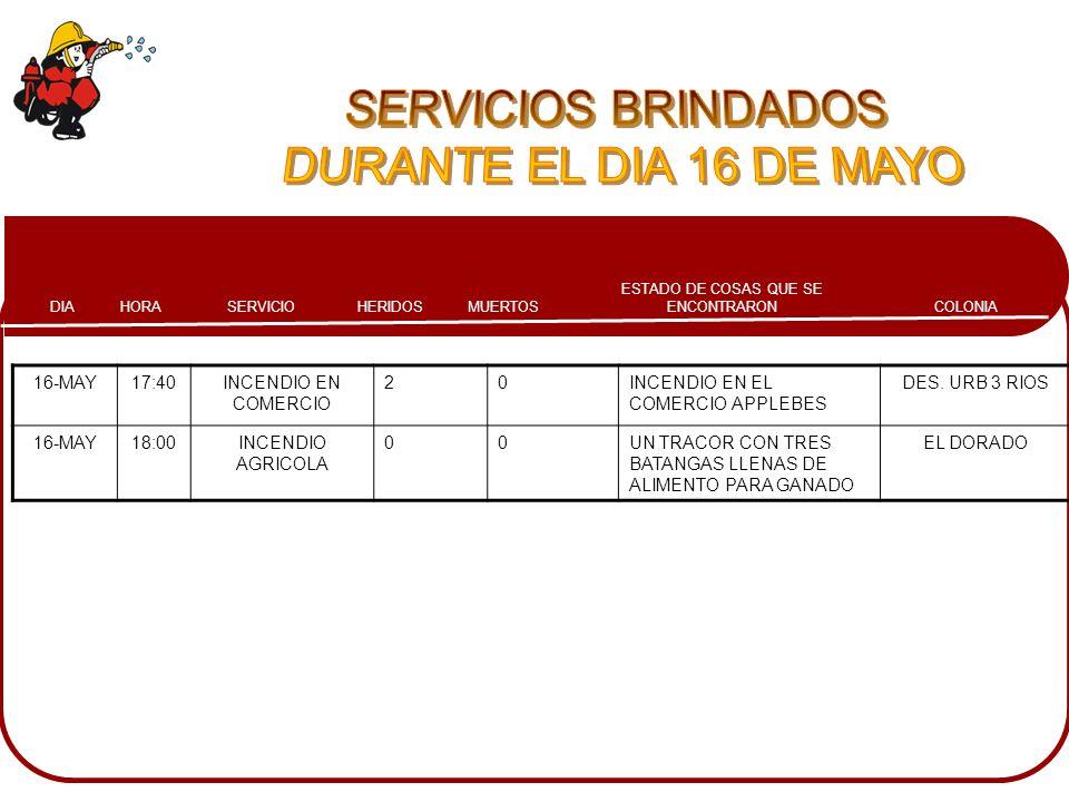 SERVICIOS BRINDADOS DURANTE EL DIA 16 DE MAYO 16-MAY 17:40