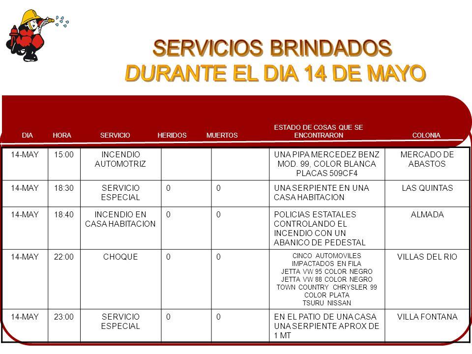 SERVICIOS BRINDADOS DURANTE EL DIA 14 DE MAYO 14-MAY 15:00