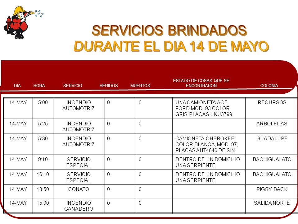 SERVICIOS BRINDADOS DURANTE EL DIA 14 DE MAYO 14-MAY 5:00