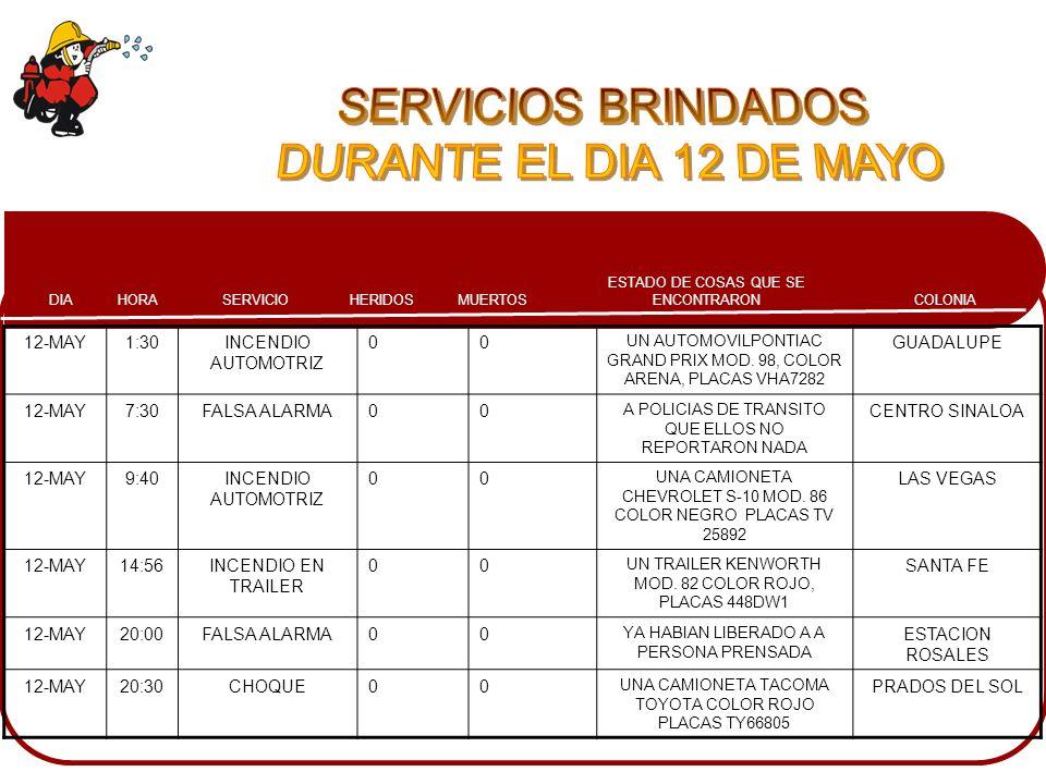 SERVICIOS BRINDADOS DURANTE EL DIA 12 DE MAYO 12-MAY 1:30