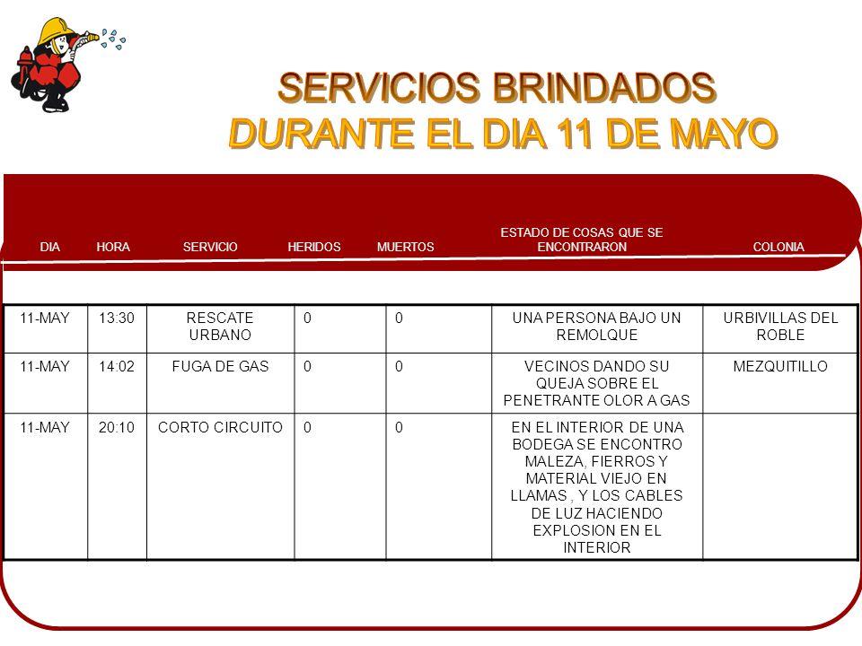 SERVICIOS BRINDADOS DURANTE EL DIA 11 DE MAYO 11-MAY 13:30