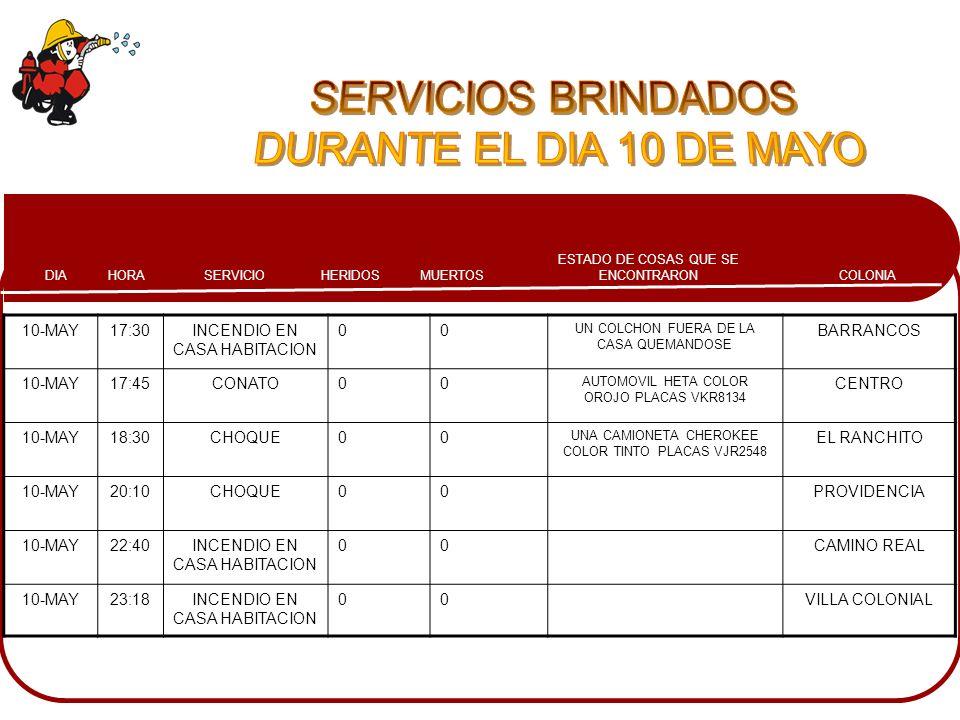 SERVICIOS BRINDADOS DURANTE EL DIA 10 DE MAYO 10-MAY 17:30
