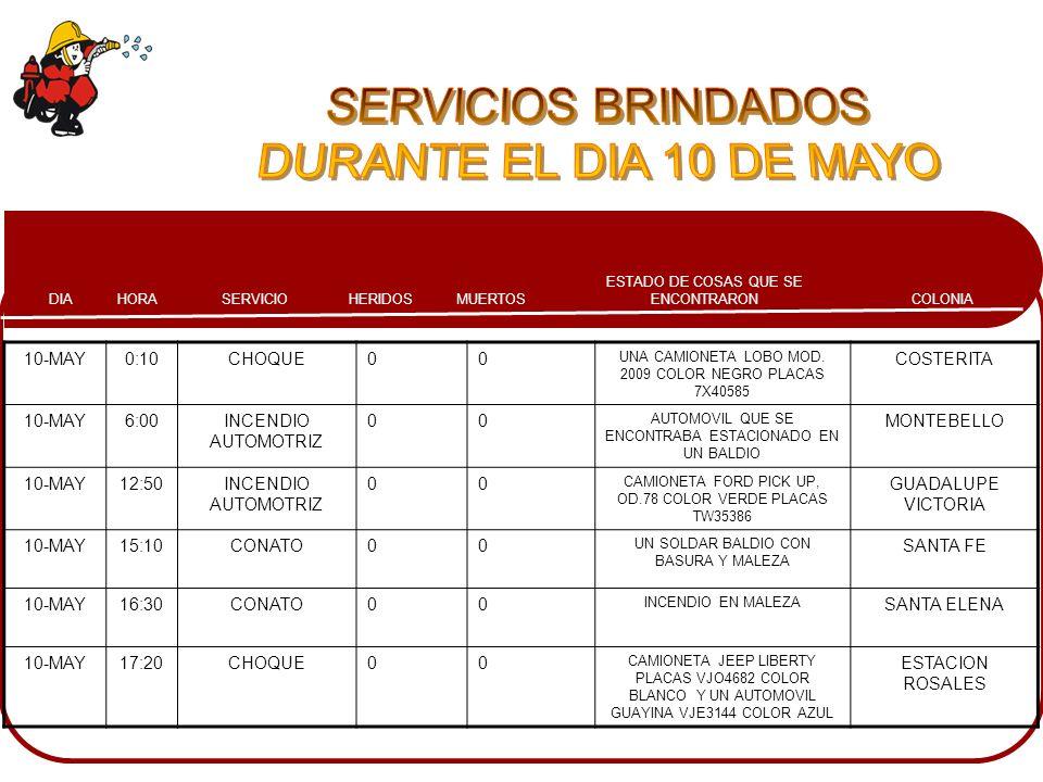 SERVICIOS BRINDADOS DURANTE EL DIA 10 DE MAYO 10-MAY 0:10 CHOQUE