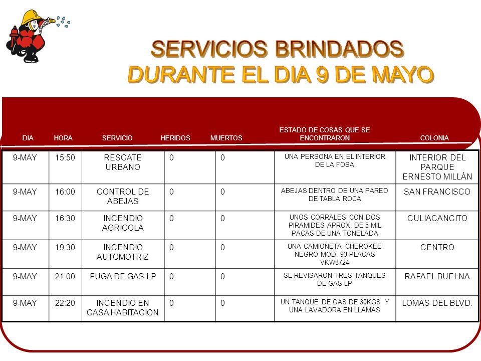 SERVICIOS BRINDADOS DURANTE EL DIA 9 DE MAYO 9-MAY 15:50