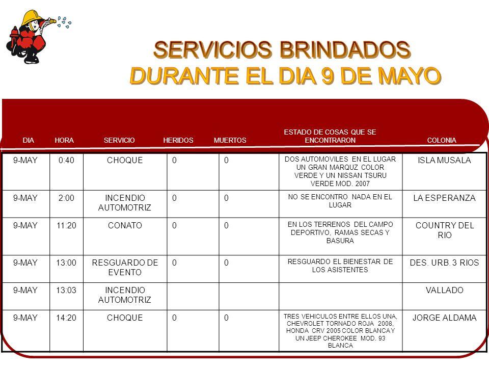SERVICIOS BRINDADOS DURANTE EL DIA 9 DE MAYO 9-MAY 0:40 CHOQUE