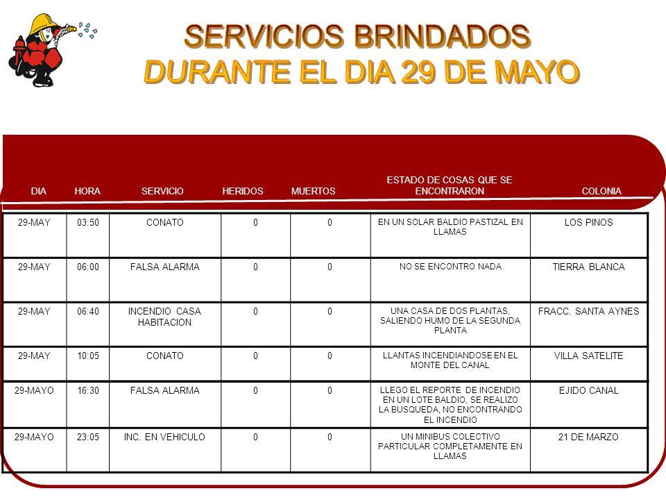 SERVICIOS BRINDADOS DURANTE EL DIA 29 DE MAYO 29-MAY 03:50 CONATO