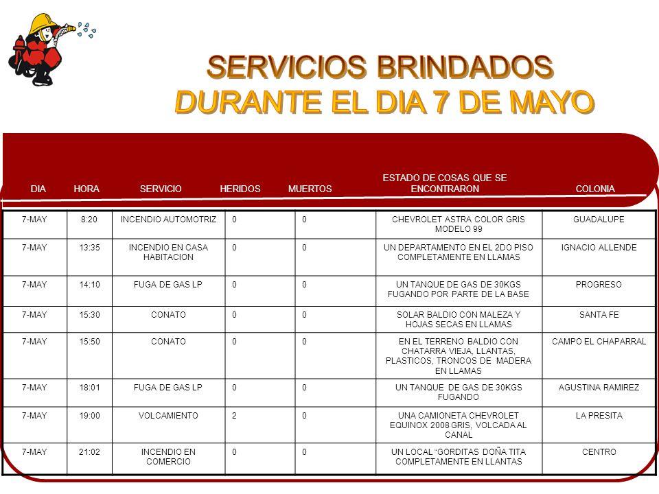 SERVICIOS BRINDADOS DURANTE EL DIA 7 DE MAYO 7-MAY 8:20