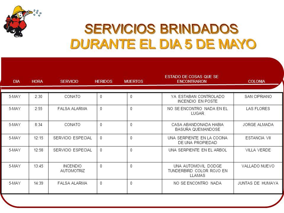 SERVICIOS BRINDADOS DURANTE EL DIA 5 DE MAYO 5-MAY 2:30 CONATO