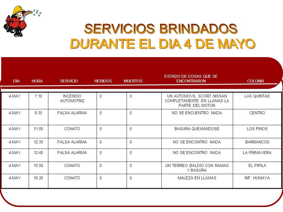 SERVICIOS BRINDADOS DURANTE EL DIA 4 DE MAYO 4-MAY 7:10