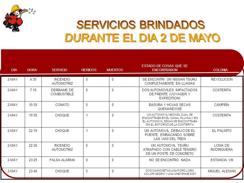 SERVICIOS BRINDADOS DURANTE EL DIA 2 DE MAYO 2-MAY 4:35