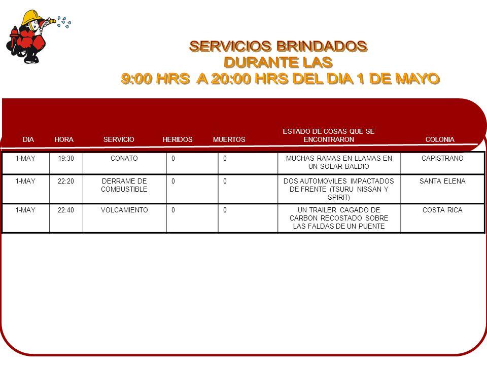 9:00 HRS A 20:00 HRS DEL DIA 1 DE MAYO