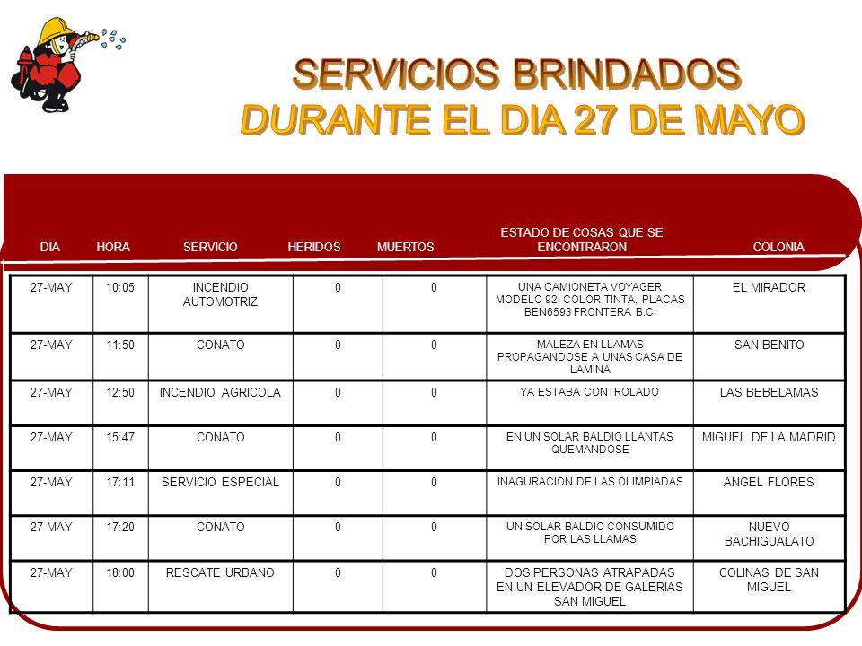 SERVICIOS BRINDADOS DURANTE EL DIA 27 DE MAYO 27-MAY 10:05