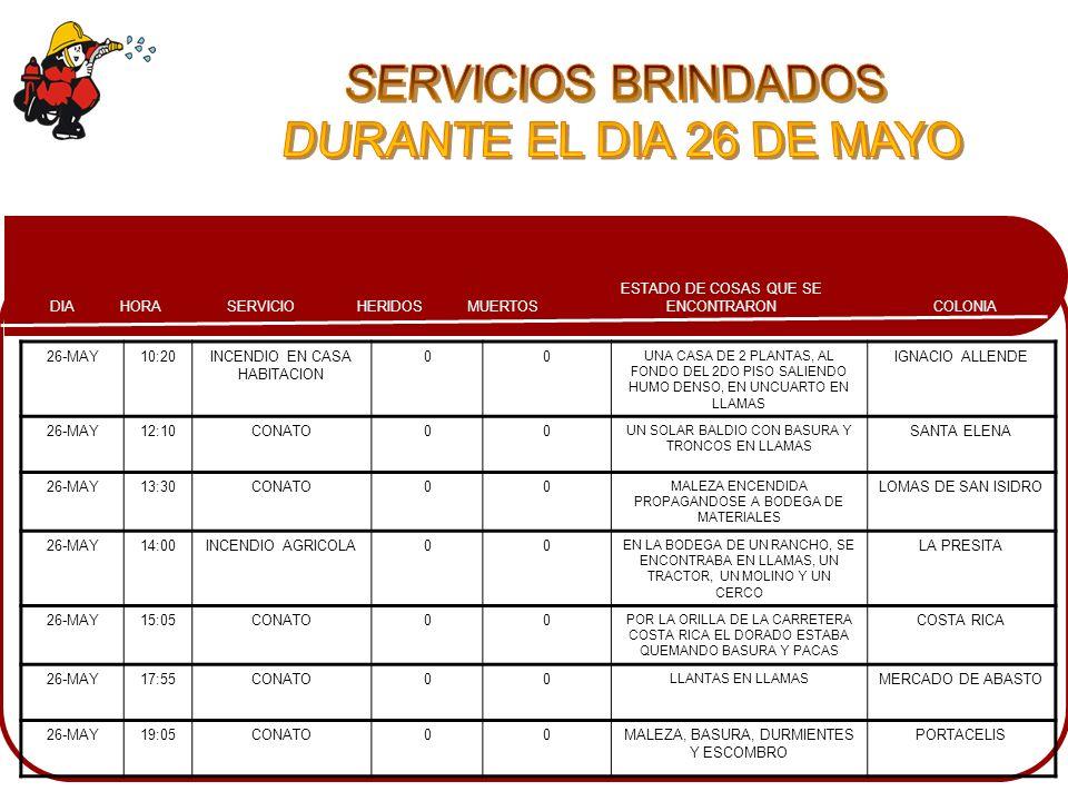 SERVICIOS BRINDADOS DURANTE EL DIA 26 DE MAYO 26-MAY 10:20