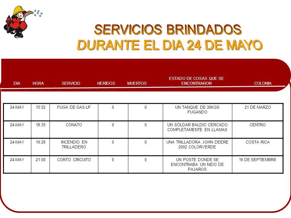 SERVICIOS BRINDADOS DURANTE EL DIA 24 DE MAYO 24-MAY 15:52
