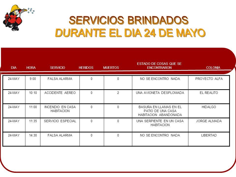 SERVICIOS BRINDADOS DURANTE EL DIA 24 DE MAYO 24-MAY 9:00 FALSA ALARMA