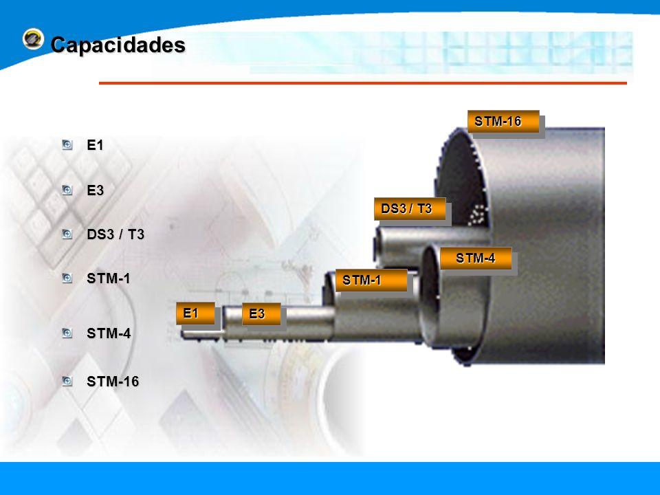 Capacidades E1 E3 DS3 / T3 STM-1 STM-4 STM-16 STM-16 DS3 / T3 STM-4