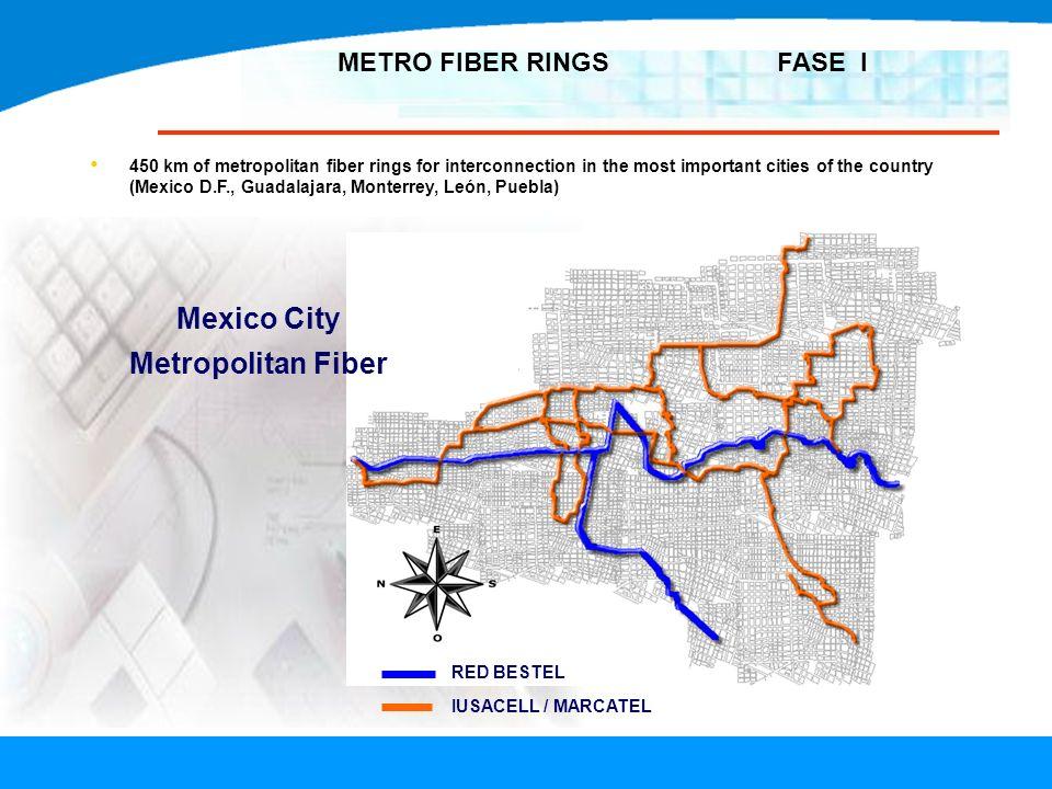 Mexico City Metropolitan Fiber